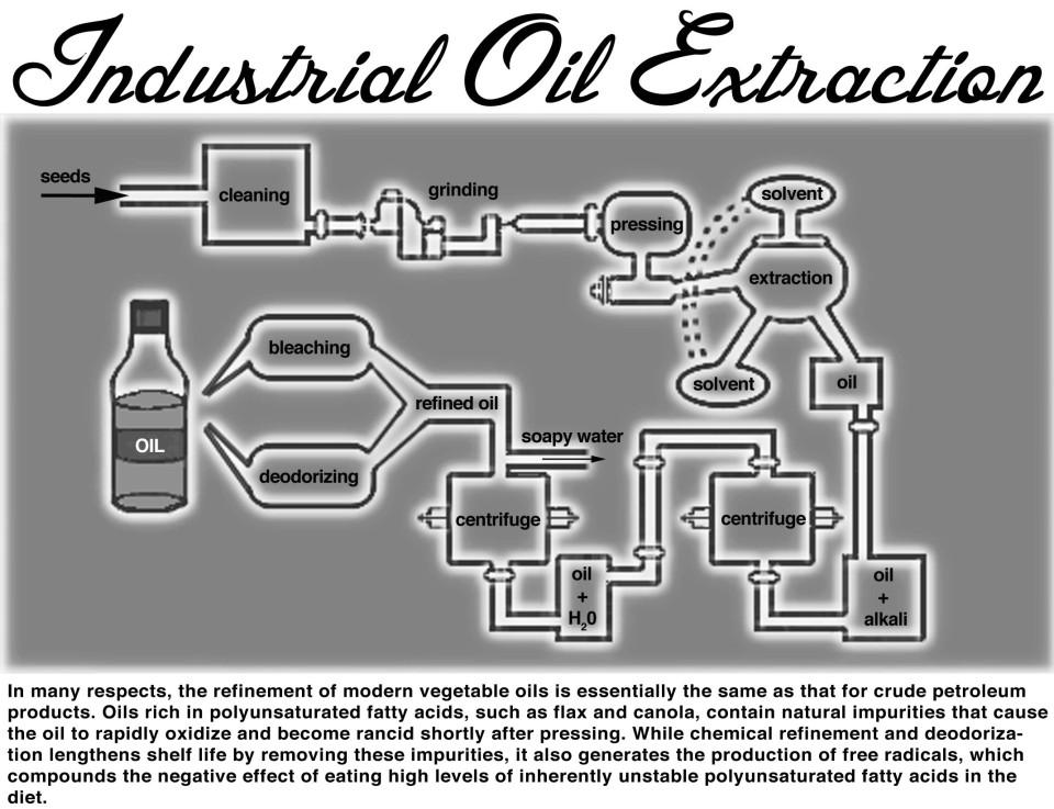industrialoilextraction